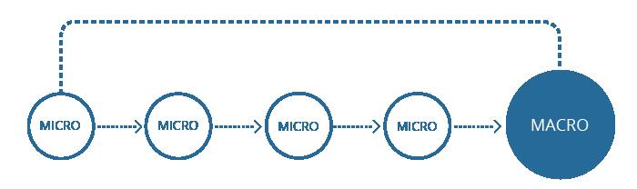 mikromakro-01