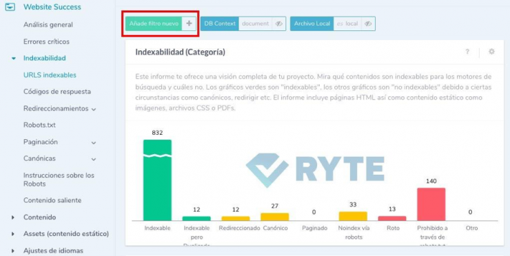 páginas http con Ryte