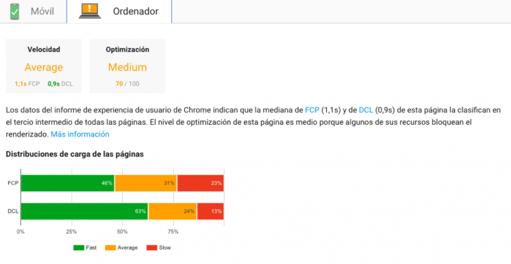 PageSpeed-Insights-Google-740x383 Page Speed Optimización herramientas gratuitas carga