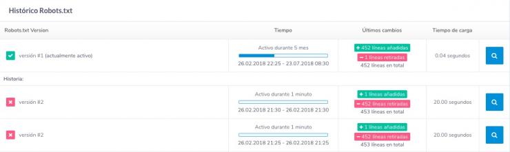 versiones-del-archivo-740x221 robots.txt Monitorización