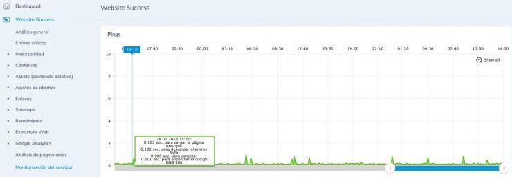 indexability4-740x256 Yoast indexación indexabilidad archivo robots.txt