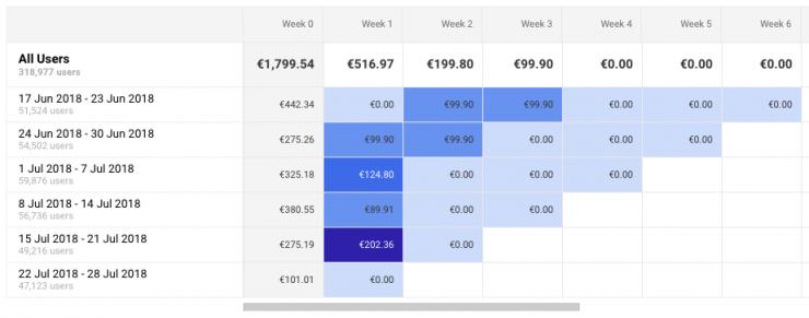 tendencias-google-analytics-740x291 Yoast Google Analytics contenido web contenido