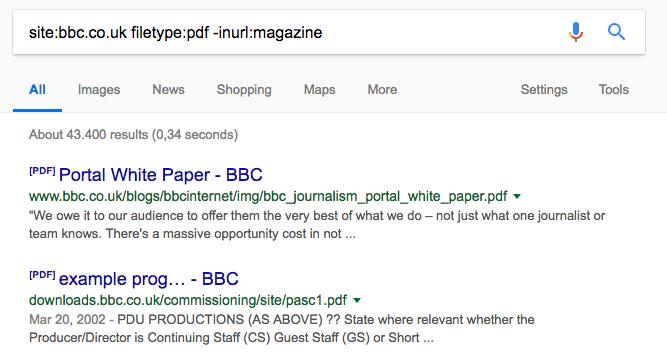 111 comandos de búsqueda de Google